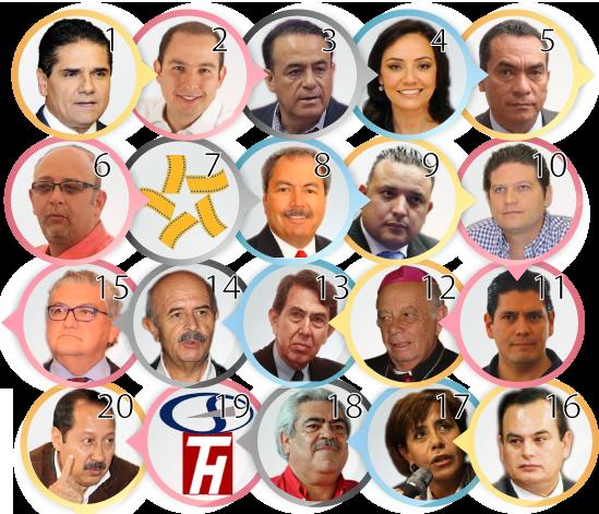 20 políticos dic 2015
