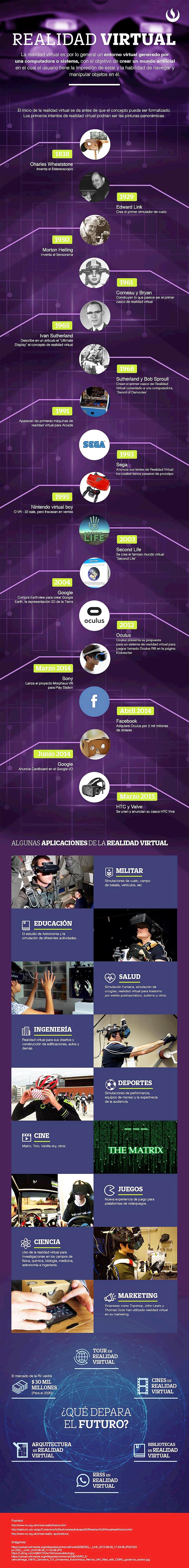Que-es-la-Realidad-Virtual